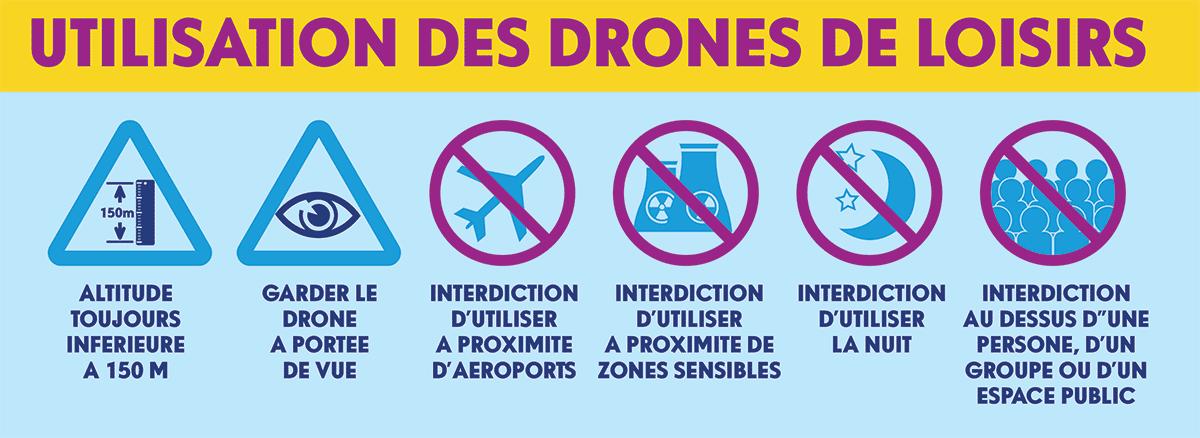DRONEFR2